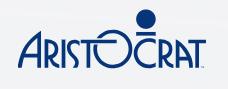 Aristocrat Creates Westworld TV Show Slot Game
